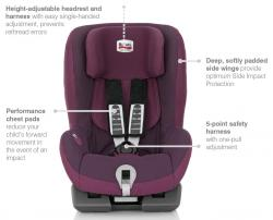 Britax-Römer King plus